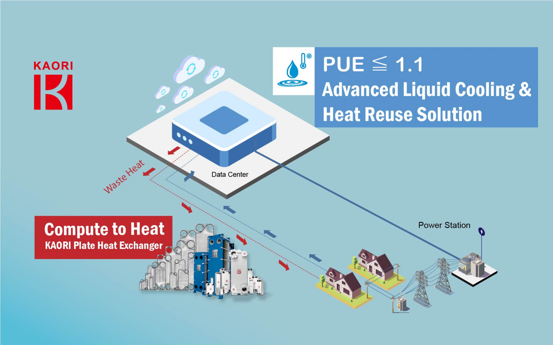 Advanced Liquid Cooling for Data Centers and Edge Computing