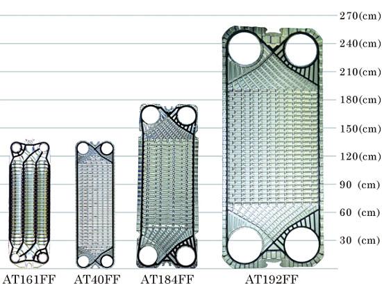 Heat Exchanger, Plate Heat Exchanger, Brazed Plate Heat Exchanger